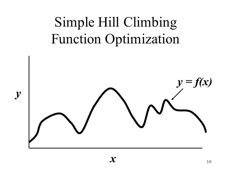 19 Simple Hill Climbing Function Optimization y = f(x) x y