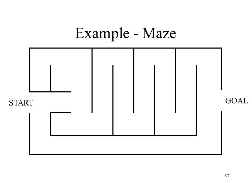 37 Example - Maze START GOAL