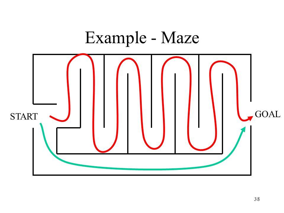 38 Example - Maze START GOAL