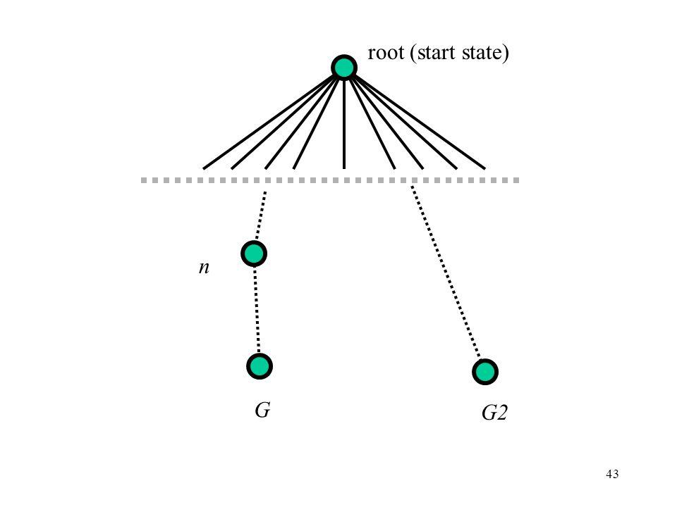43 G G2 n root (start state)
