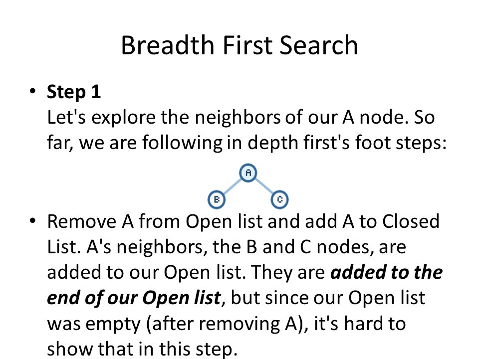 Breadth First Search Step 1 Let s explore the neighbors of our A node.