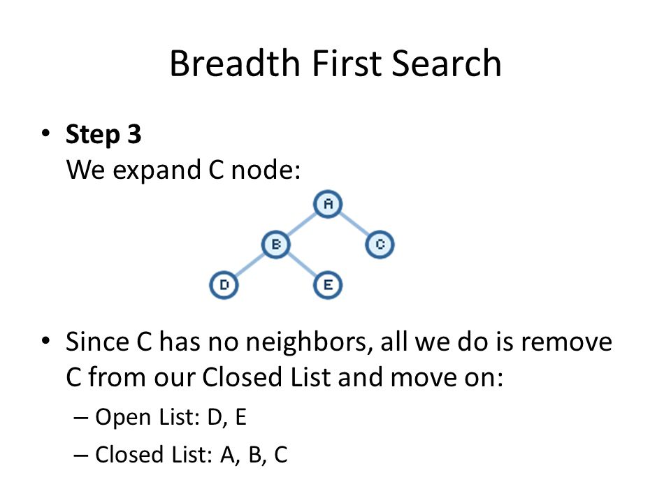 Breadth First Search Step 3 We expand C node: Since C has no neighbors, all we do is remove C from our Closed List and move on: – Open List: D, E – Closed List: A, B, C