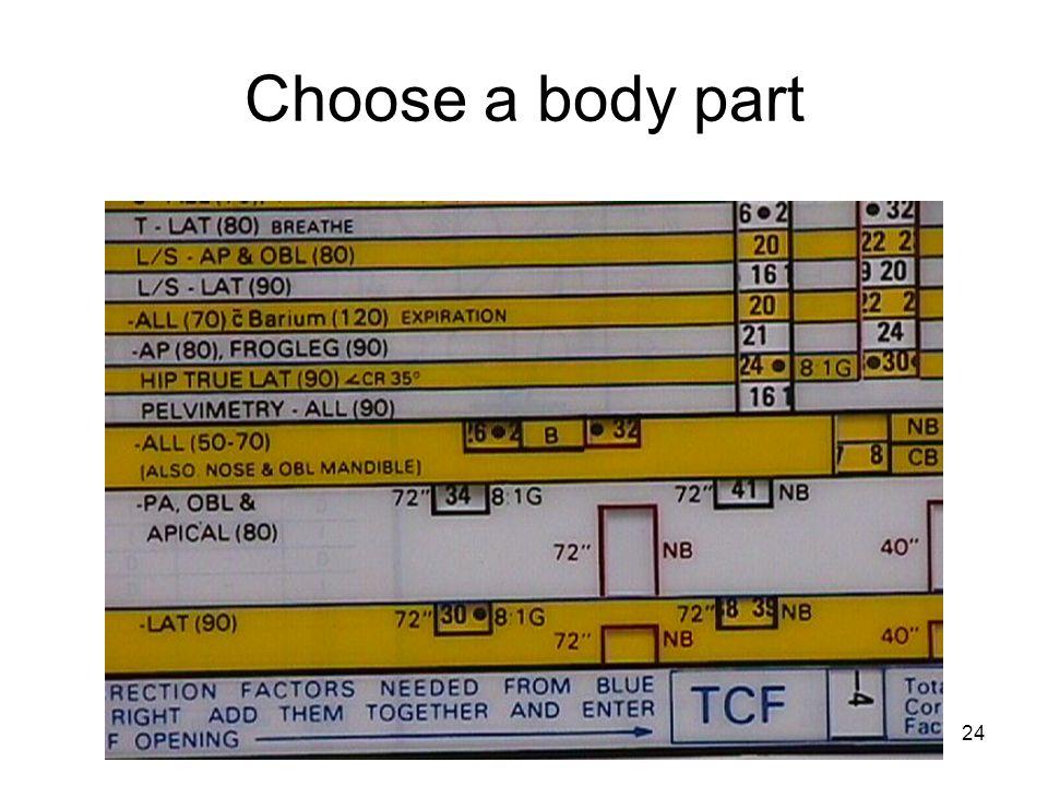 24 Choose a body part