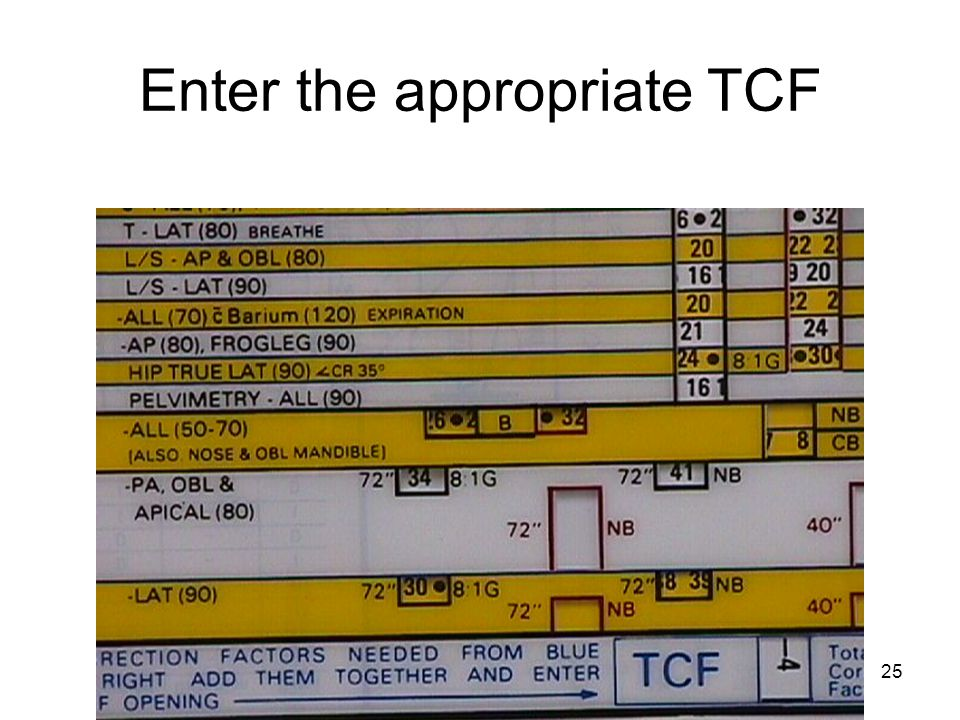 25 Enter the appropriate TCF