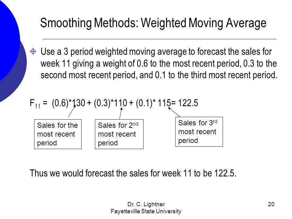 Dr. C. Lightner Fayetteville State University 20 Smoothing Methods: Weighted Moving Average Use a 3 period weighted moving average to forecast the sal