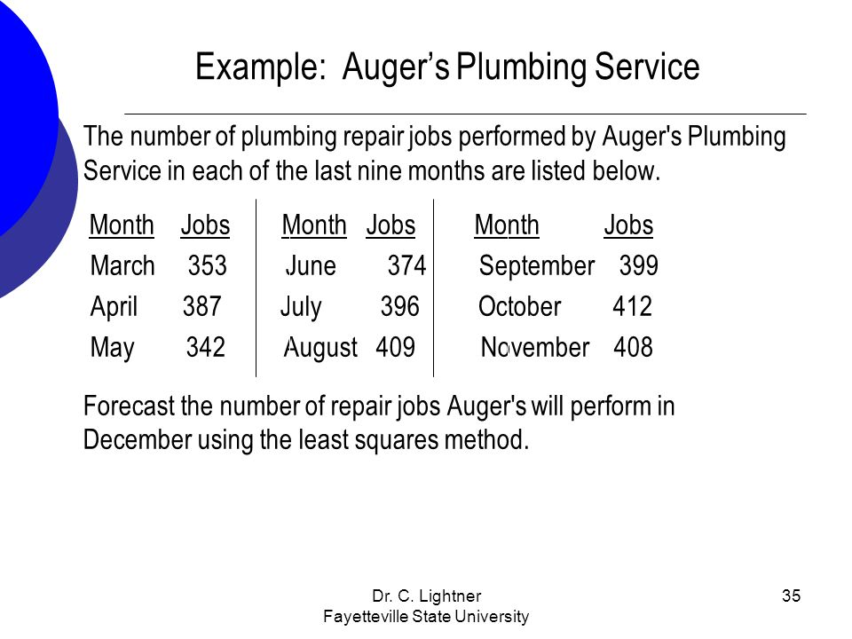 Dr. C. Lightner Fayetteville State University 35 Example: Augers Plumbing Service The number of plumbing repair jobs performed by Auger's Plumbing Ser