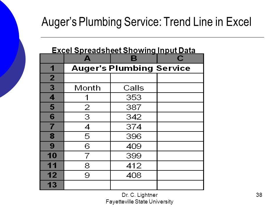 Dr. C. Lightner Fayetteville State University 38 Augers Plumbing Service: Trend Line in Excel Excel Spreadsheet Showing Input Data