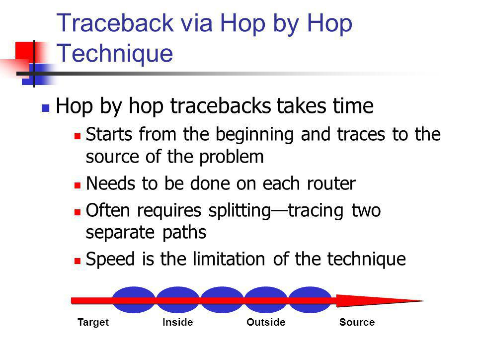 Traceback via Hop by Hop Technique Hop by hop tracebacks takes time Starts from the beginning and traces to the source of the problem Needs to be done