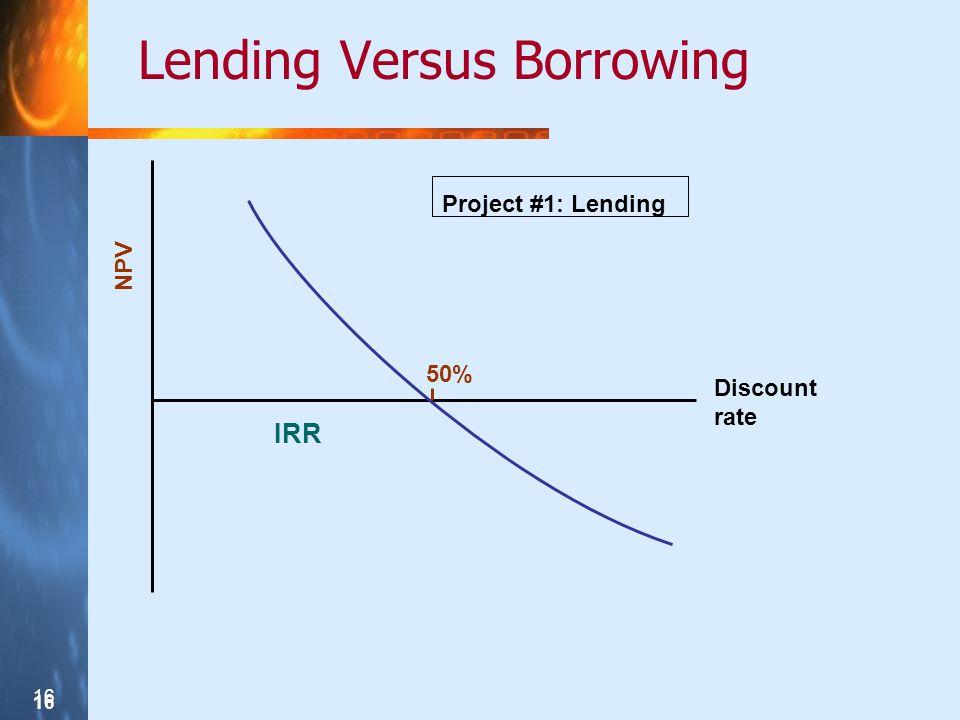 16 Lending Versus Borrowing Project #1: Lending Discount rate IRR 50% NPV