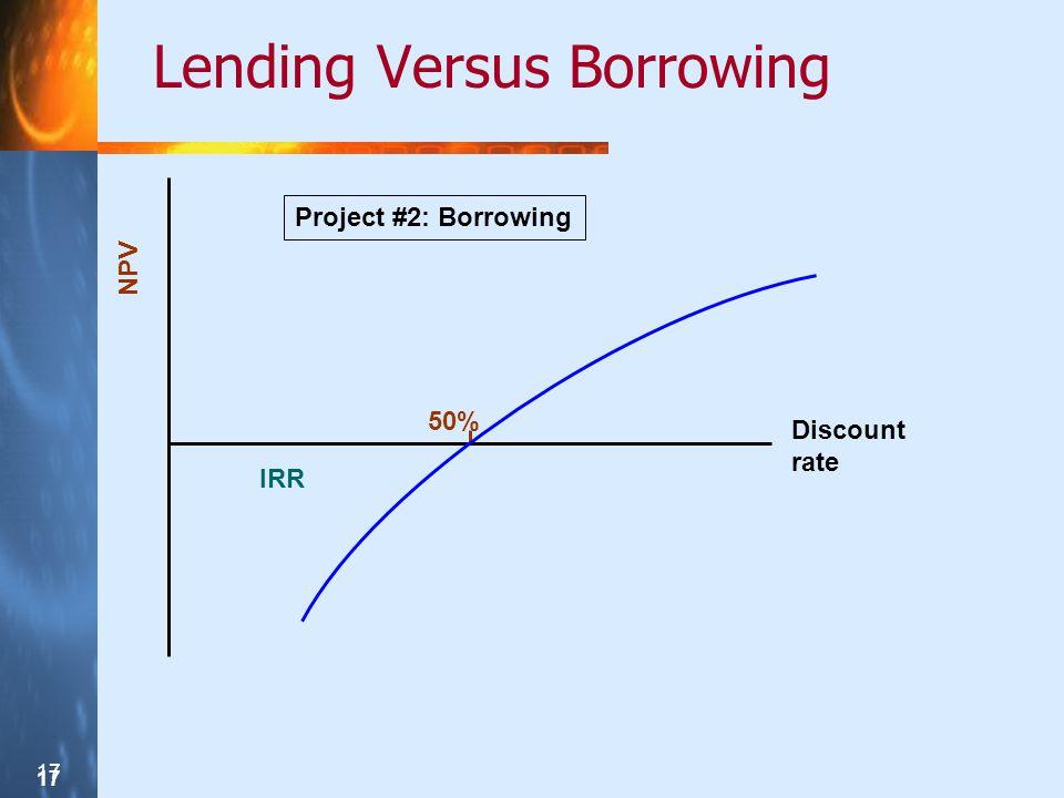 17 Lending Versus Borrowing Project #2: Borrowing Discount rate IRR 50% NPV