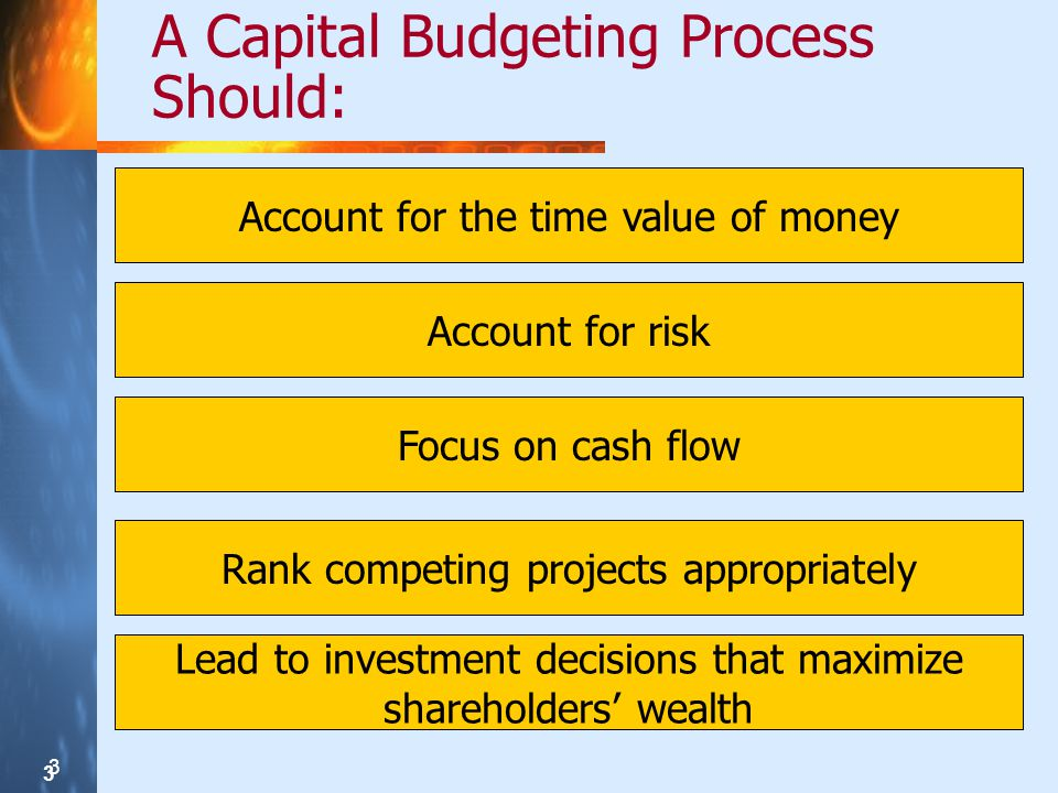 4 4 4 Capital Budgeting Decision Techniques Payback period: most commonly used Accounting rate of return (ARR): focuses on projects impact on accounting profits Net present value (NPV): best technique theoretically Internal rate of return (IRR): widely used with strong intuitive appeal Profitability index (PI): related to NPV