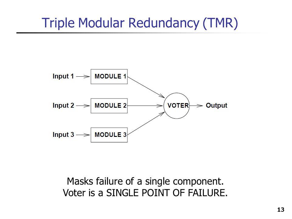 13 Triple Modular Redundancy (TMR) Masks failure of a single component. Voter is a SINGLE POINT OF FAILURE.