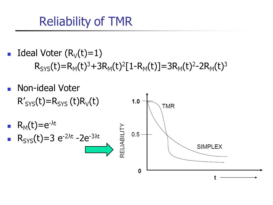 Reliability of TMR Ideal Voter (R V (t)=1) R SYS (t)=R M (t) 3 +3R M (t) 2 [1-R M (t)]=3R M (t) 2 -2R M (t) 3 Non-ideal Voter R SYS (t)=R SYS (t)R V (