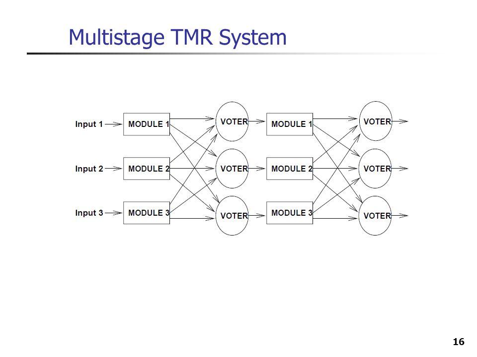 16 Multistage TMR System
