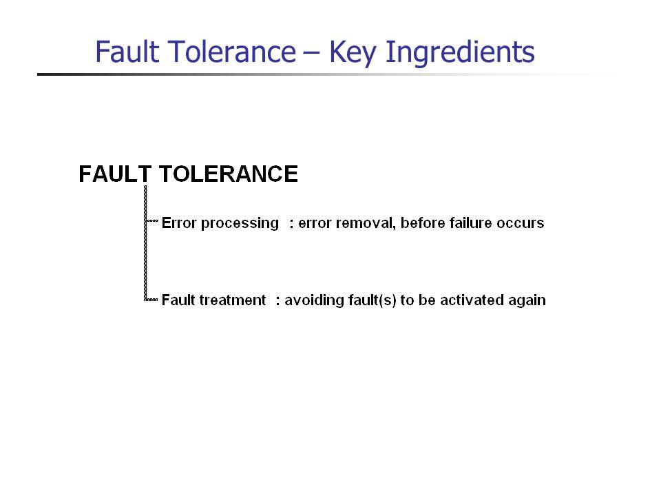Fault Tolerance – Key Ingredients