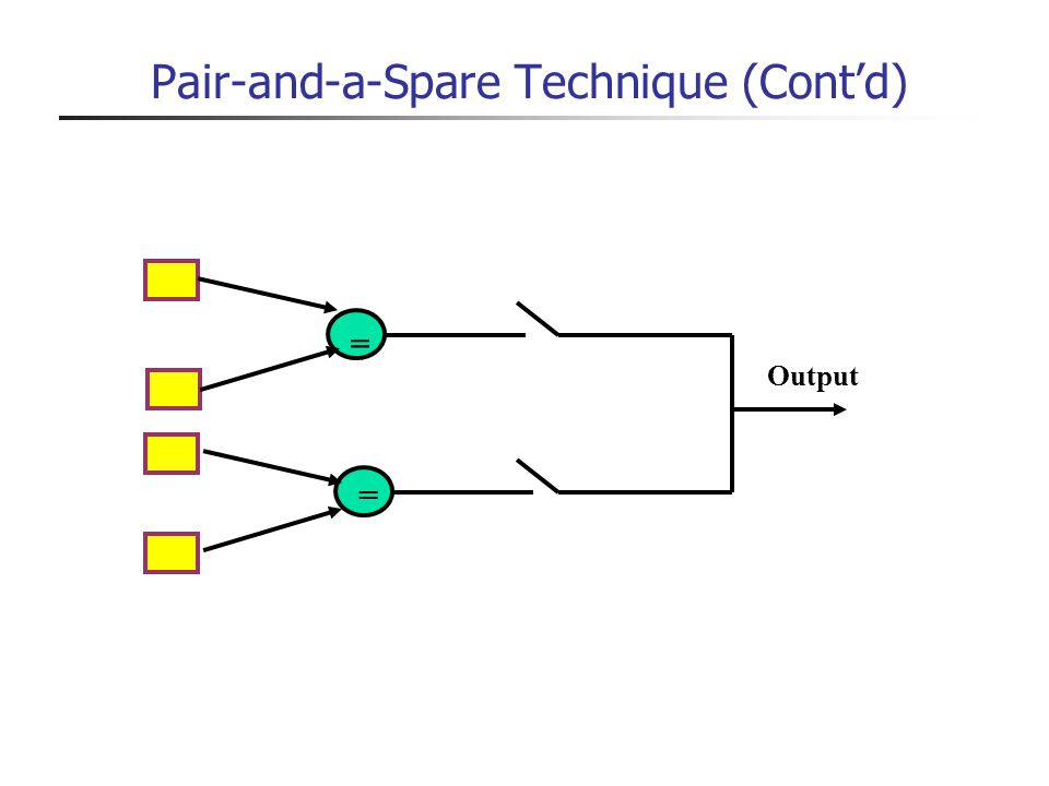 Pair-and-a-Spare Technique (Contd) Output = =