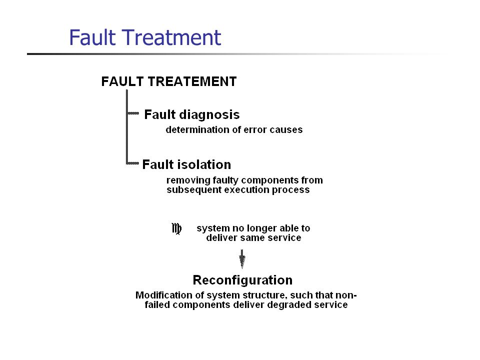 Fault Treatment