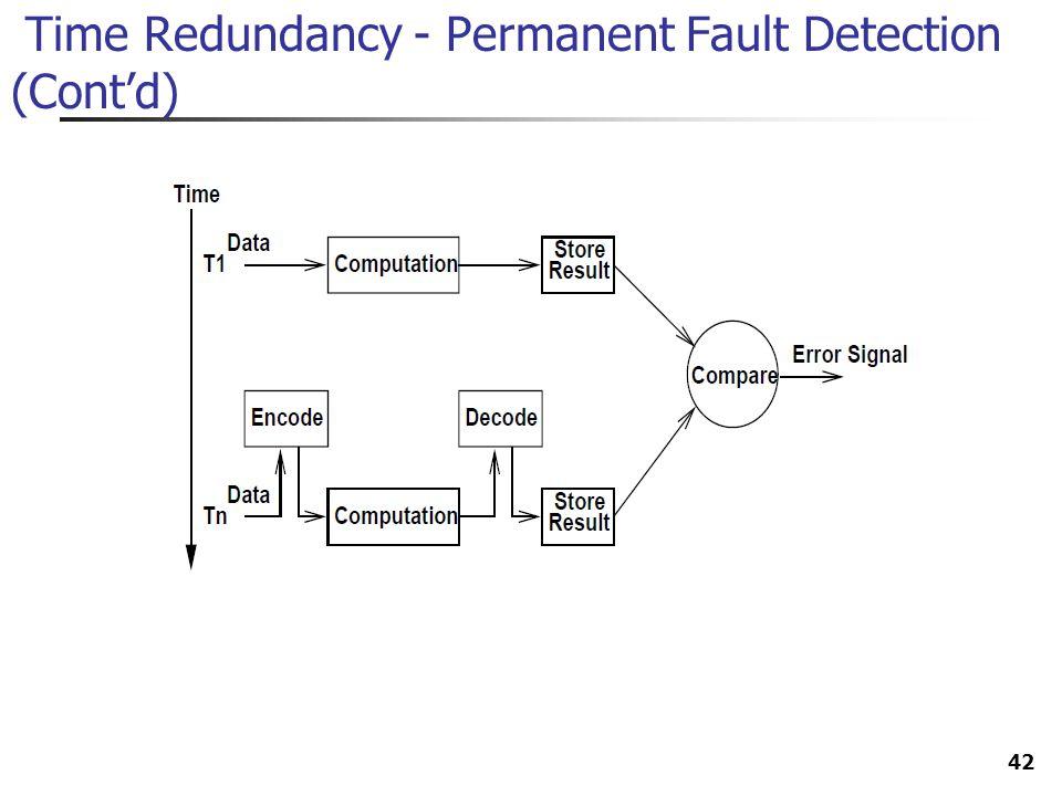 42 Time Redundancy - Permanent Fault Detection (Contd)