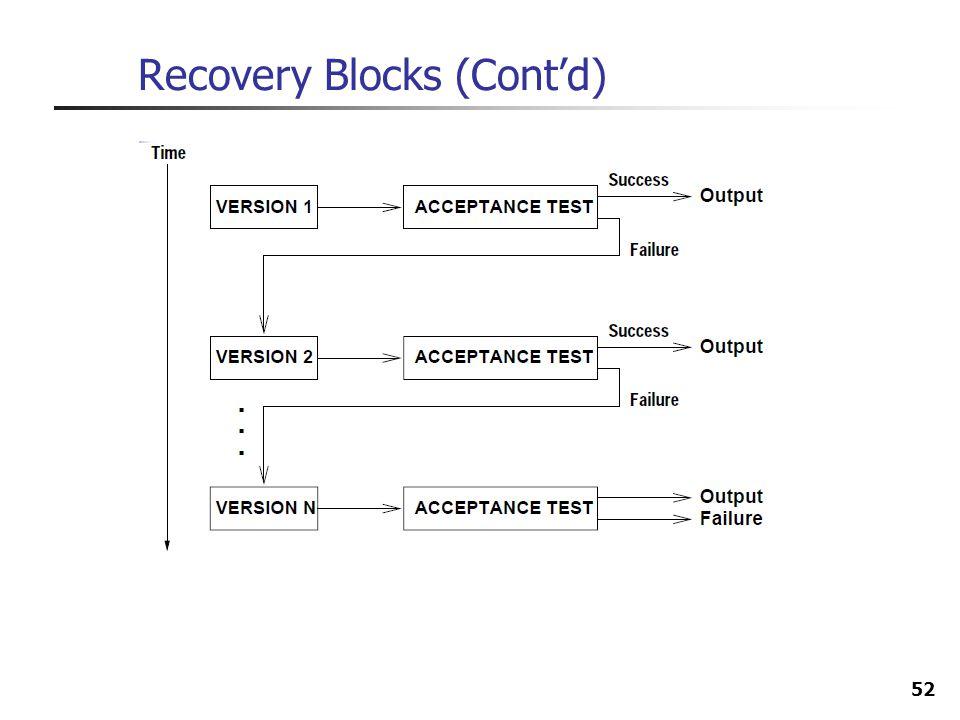 52 Recovery Blocks (Contd)
