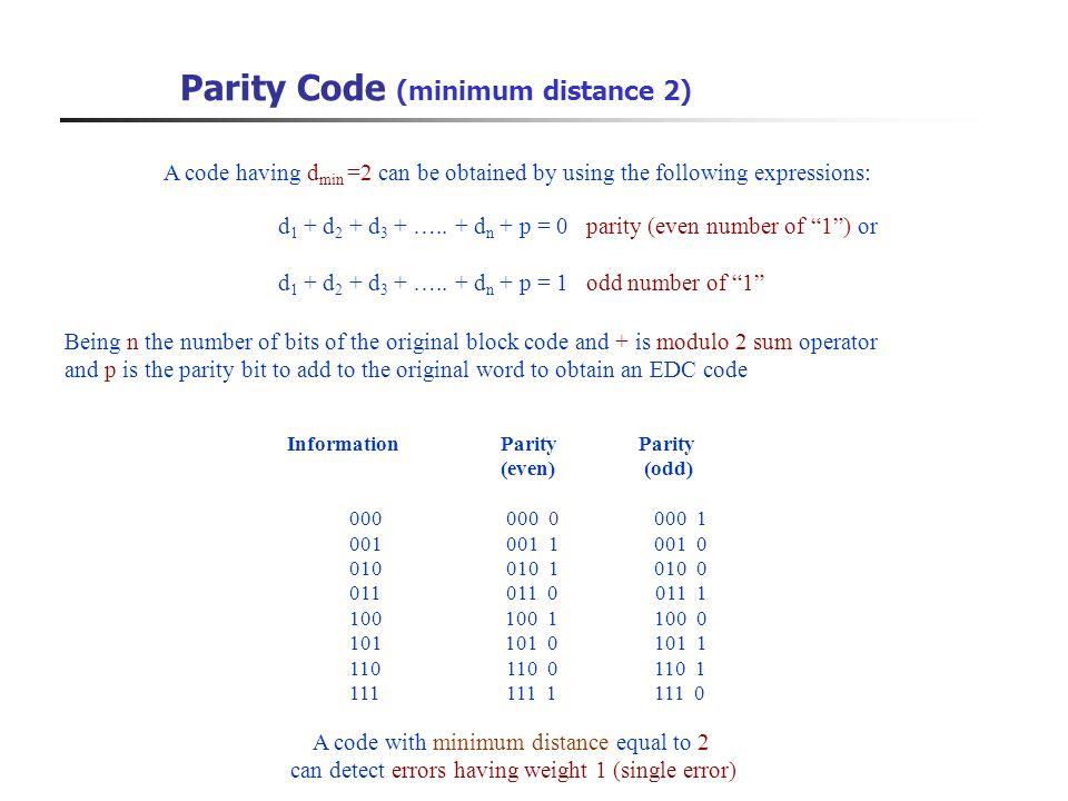 Parity Code (minimum distance 2) InformationParity Parity (even) (odd) 000 000 0 000 1 001 001 1 001 0 010 010 1 010 0 011 011 0 011 1 100 100 1 100 0