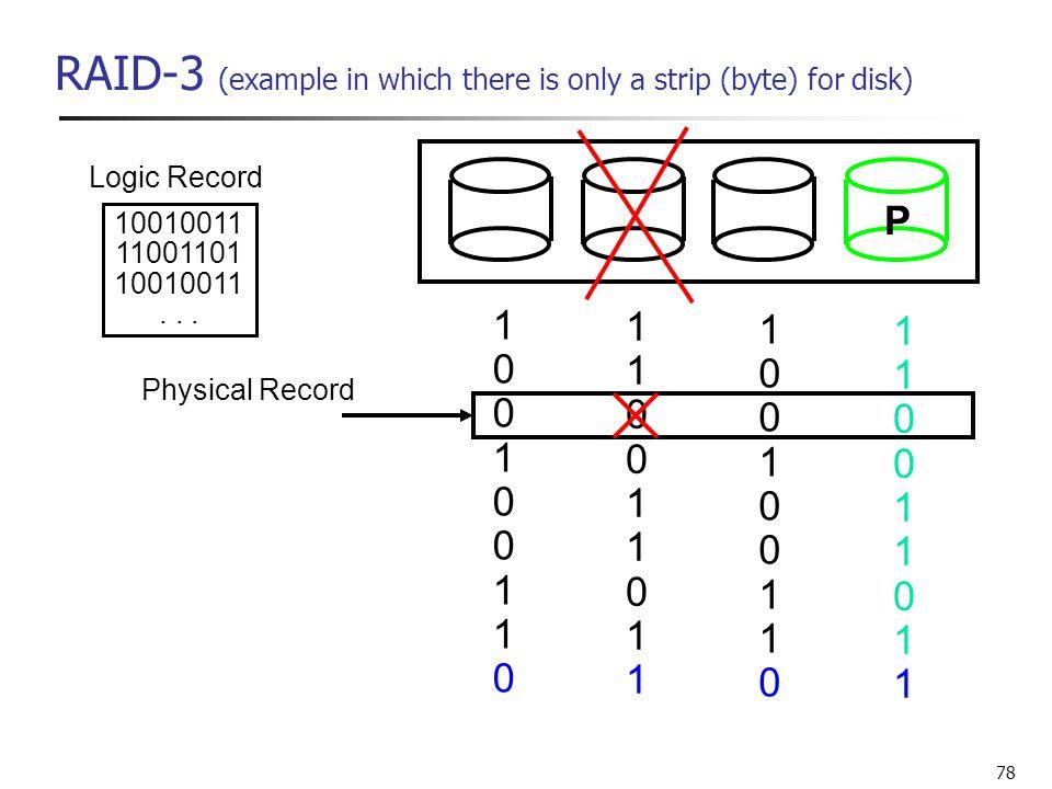 78 P 10010011 11001101 10010011... Logic Record 100100110100100110 110011011110011011 100100110100100110 110011011110011011 Physical Record RAID-3 (ex