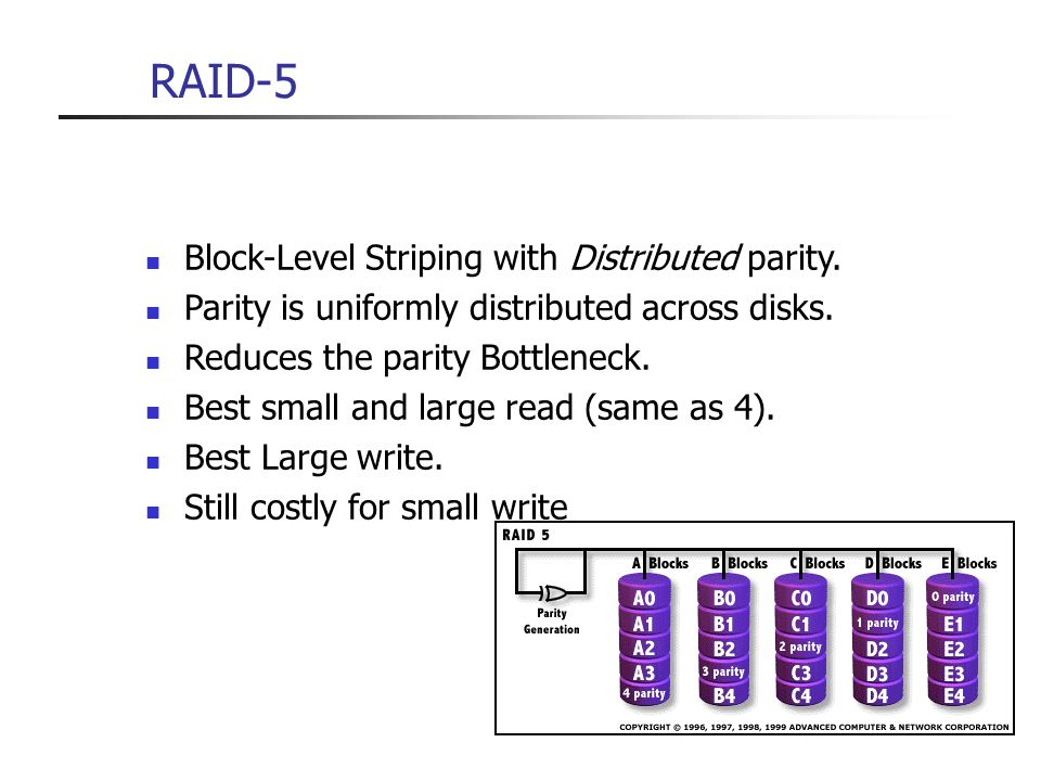 RAID-5 Block-Level Striping with Distributed parity. Parity is uniformly distributed across disks. Reduces the parity Bottleneck. Best small and large