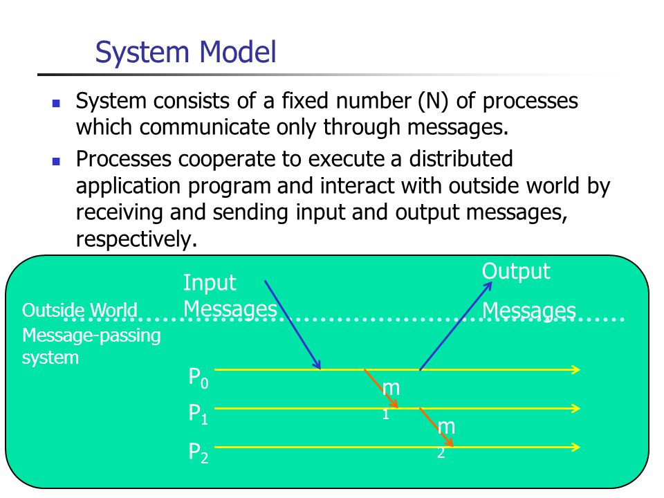 System Model System consists of a fixed number (N) of processes which communicate only through messages. Processes cooperate to execute a distributed