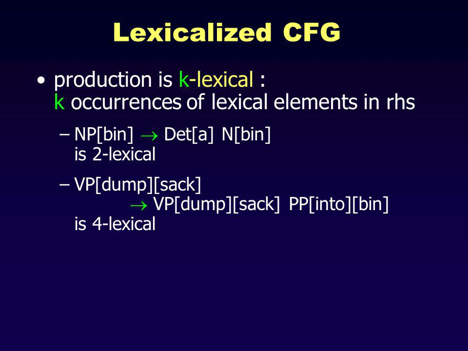 Lexicalized CFG production is k-lexical : k occurrences of lexical elements in rhs –NP[bin] Det[a] N[bin] is 2-lexical –VP[dump][sack] VP[dump][sack] PP[into][bin] is 4-lexical