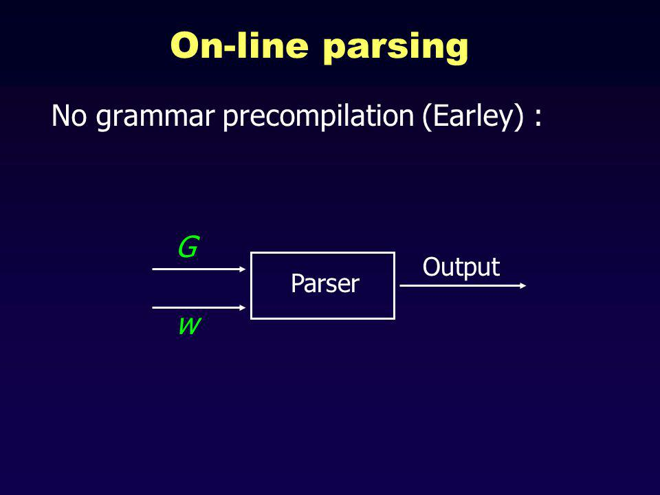 On-line parsing No grammar precompilation (Earley) : Parser G w Output