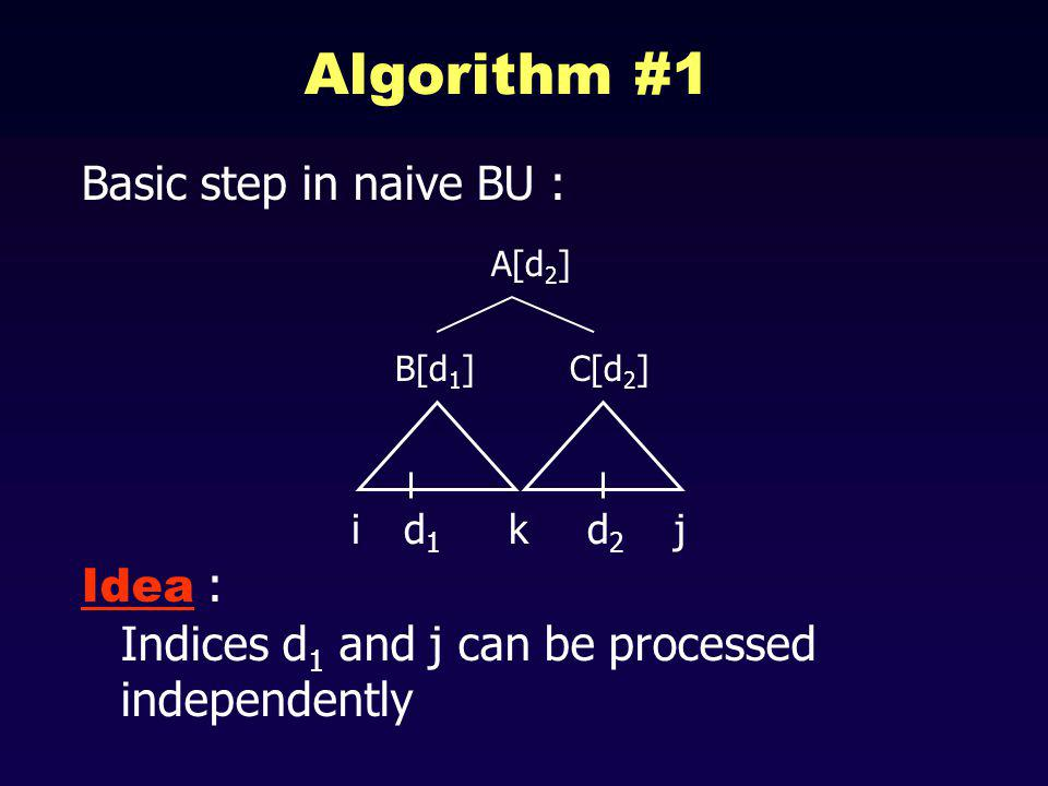 Algorithm #1 Basic step in naive BU : j C[d 2 ] d2d2 ik B[d 1 ] d1d1 Idea : Indices d 1 and j can be processed independently A[d 2 ]
