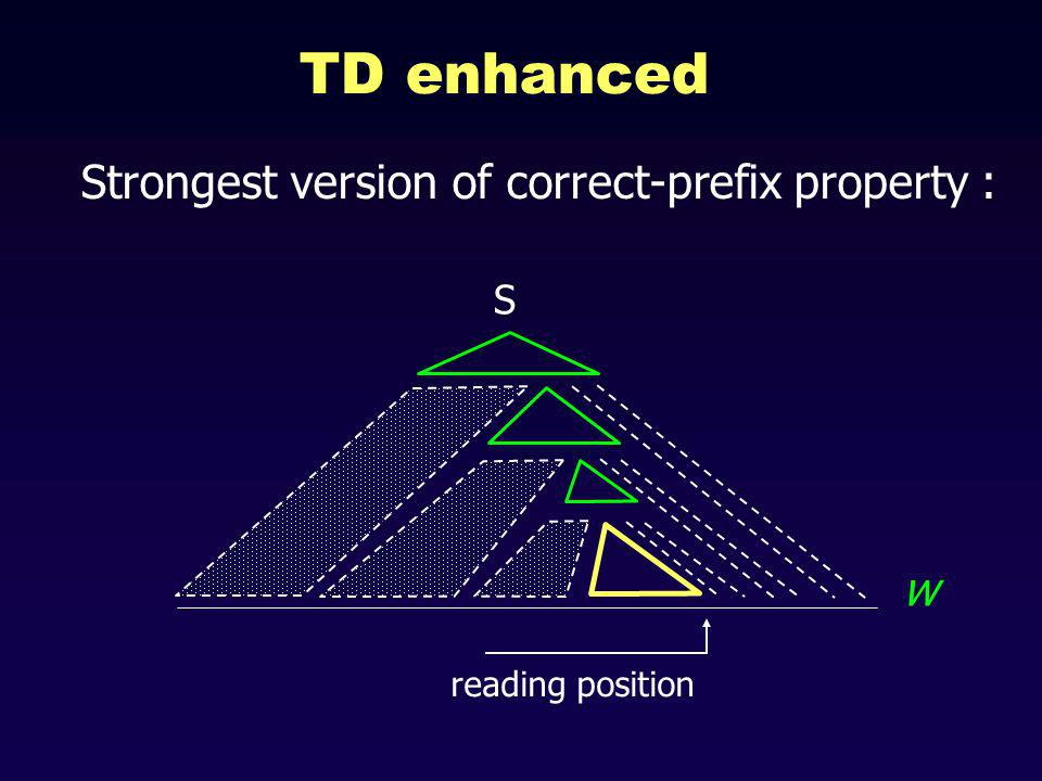 TD enhanced Strongest version of correct-prefix property : S w reading position
