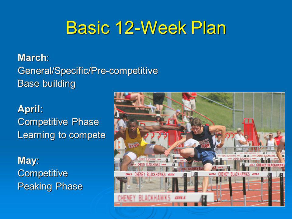 Basic 12-Week Plan March: General/Specific/Pre-competitive Base building April: Competitive Phase Learning to compete May: Competitive Peaking Phase