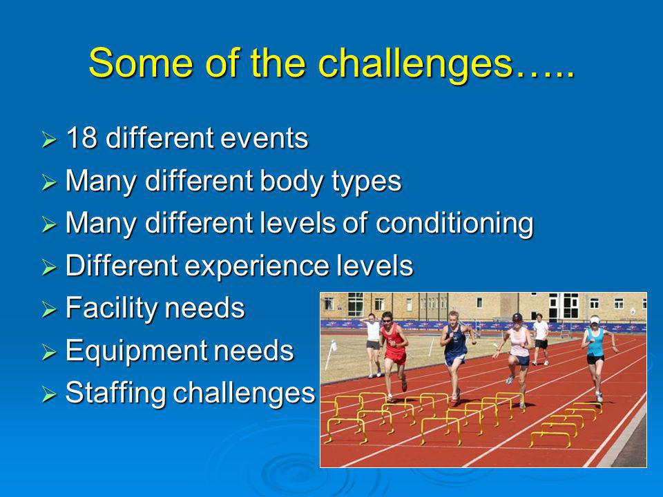 Some of the challenges…..