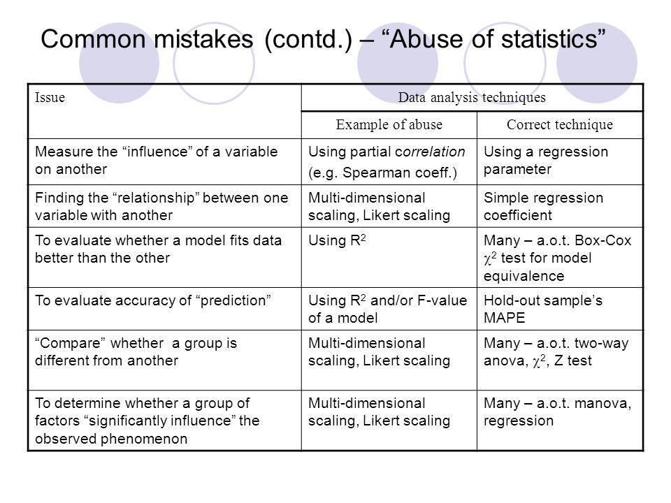 Common mistakes (contd.) – Abuse of statistics IssueData analysis techniques Example of abuseCorrect technique Measure the influence of a variable on