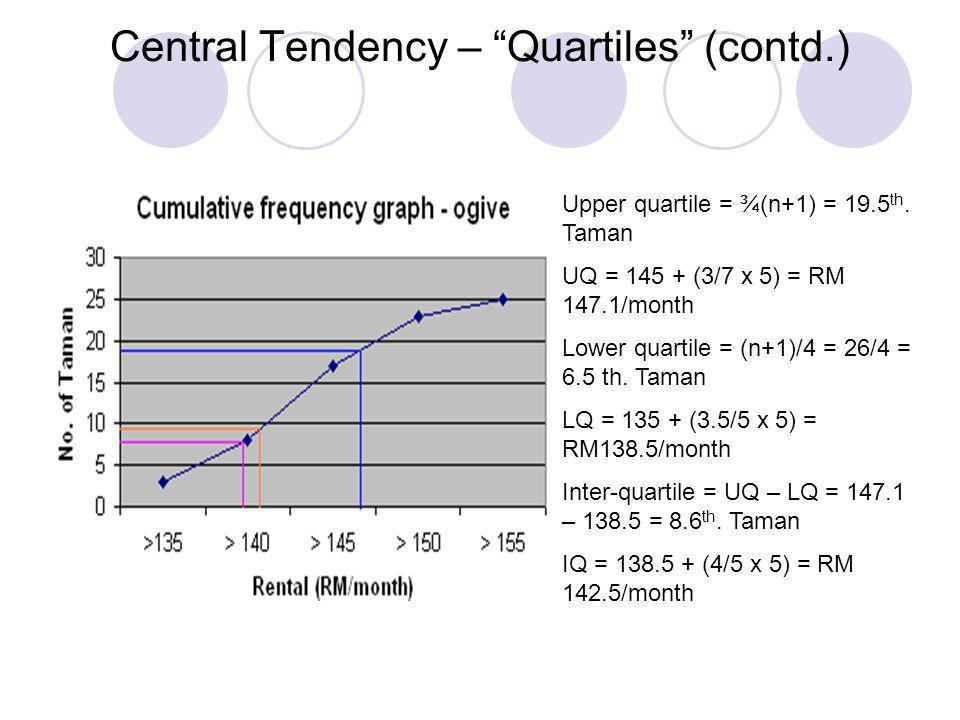 Central Tendency – Quartiles (contd.) Upper quartile = ¾(n+1) = 19.5 th.