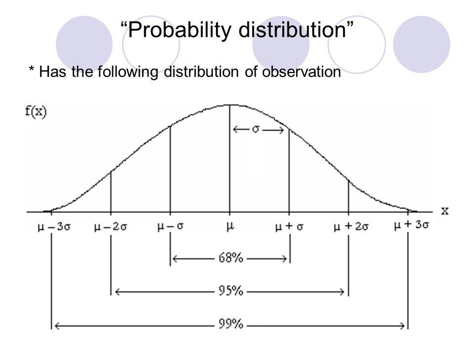 Probability distribution * Has the following distribution of observation