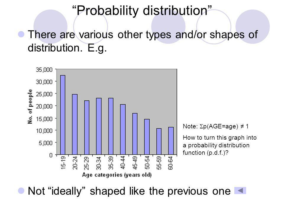 Probability distribution There are various other types and/or shapes of distribution. E.g. Not ideally shaped like the previous one Note: p(AGE=age) 1