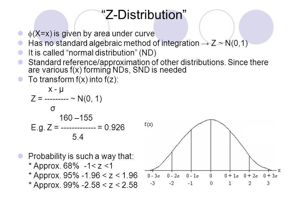 Z-Distribution (X=x) is given by area under curve Has no standard algebraic method of integration Z ~ N(0,1) It is called normal distribution (ND) Sta