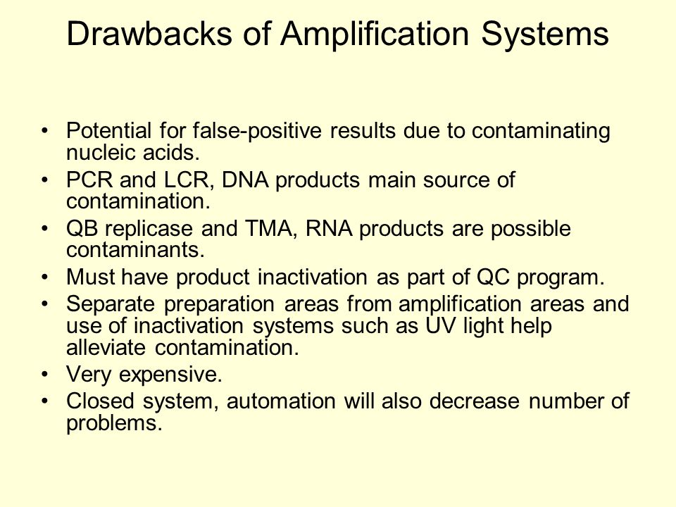 Drawbacks of Amplification Systems Potential for false-positive results due to contaminating nucleic acids.