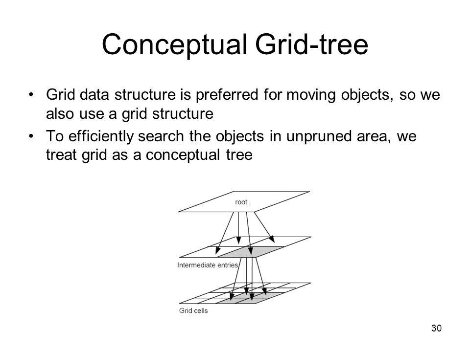 Conceptual Grid-tree Grid data structure is preferred for moving objects, so we also use a grid structure To efficiently search the objects in unpruned area, we treat grid as a conceptual tree 30