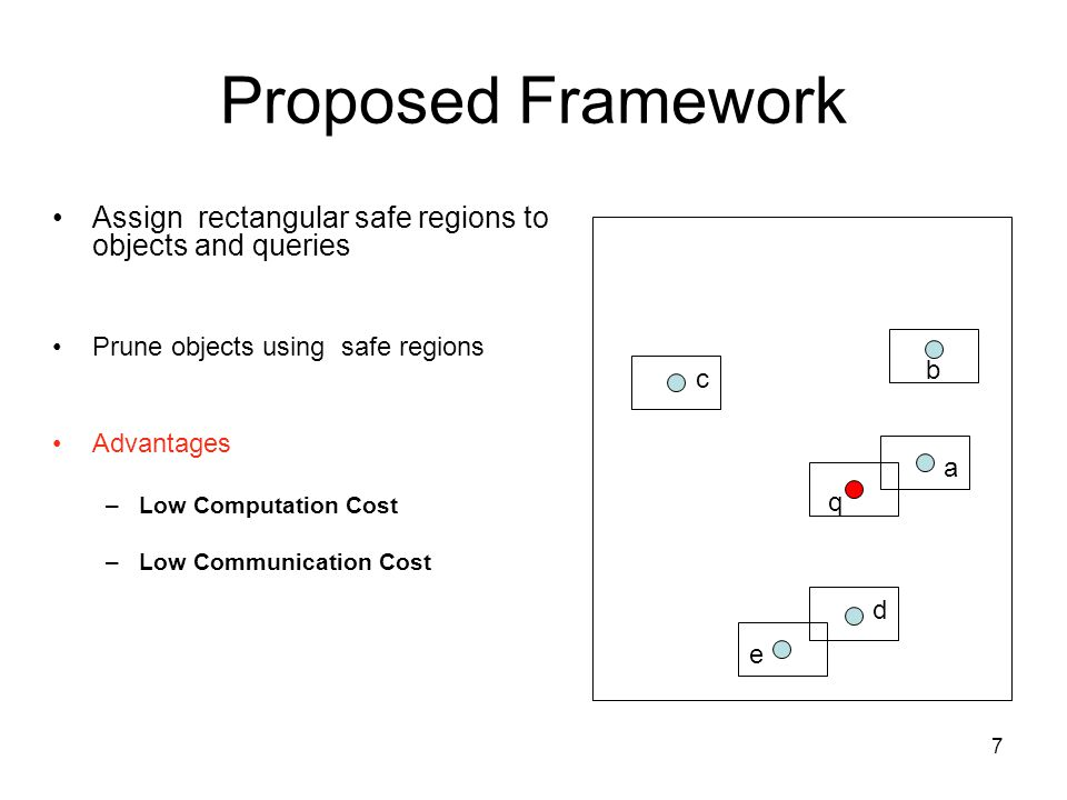 Proposed Framework Assign rectangular safe regions to objects and queries Prune objects using safe regions Advantages –Low Computation Cost –Low Communication Cost q c b a d e 7