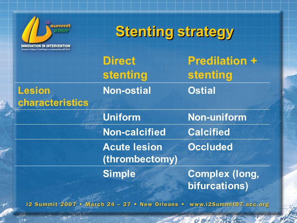 Stenting strategy Direct stenting Predilation + stenting Lesion characteristics Non-ostialOstial UniformNon-uniform Non-calcifiedCalcified Acute lesio
