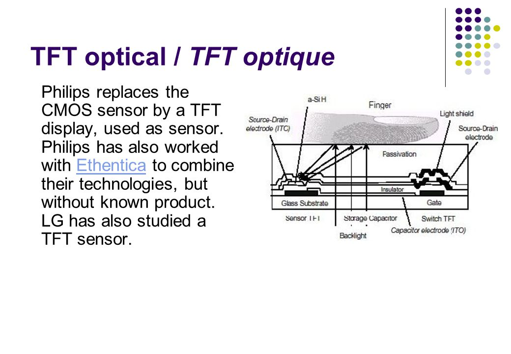 TFT optical / TFT optique Philips replaces the CMOS sensor by a TFT display, used as sensor. Philips has also worked with Ethentica to combine their t