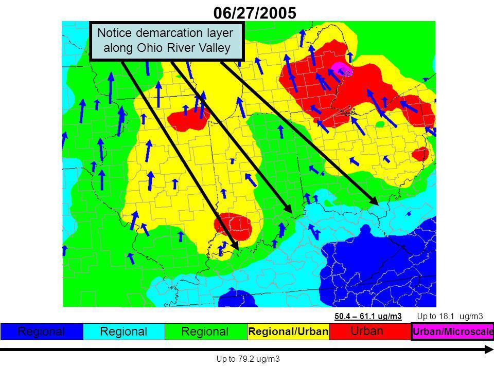 06/27/2005 Notice demarcation layer along Ohio River Valley Regional Regional/Urban Urban Urban/Microscale Regional Up to 79.2 ug/m3 50.4 – 61.1 ug/m3Up to 18.1 ug/m3
