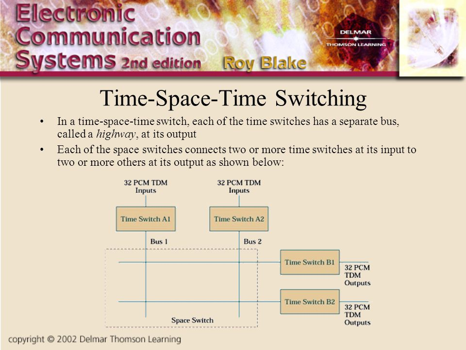 Time-Space-Time Switching In a time-space-time switch, each of the time switches has a separate bus, called a highway, at its output Each of the space switches connects two or more time switches at its input to two or more others at its output as shown below: