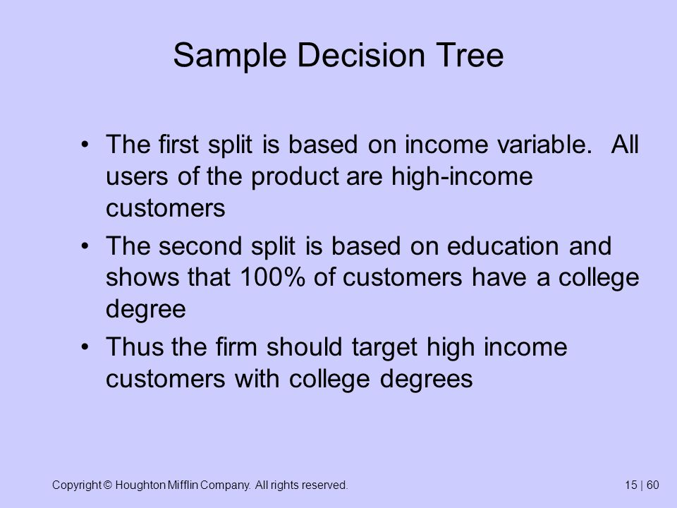 Copyright © Houghton Mifflin Company. All rights reserved.15 | 60 Sample Decision Tree The first split is based on income variable. All users of the p