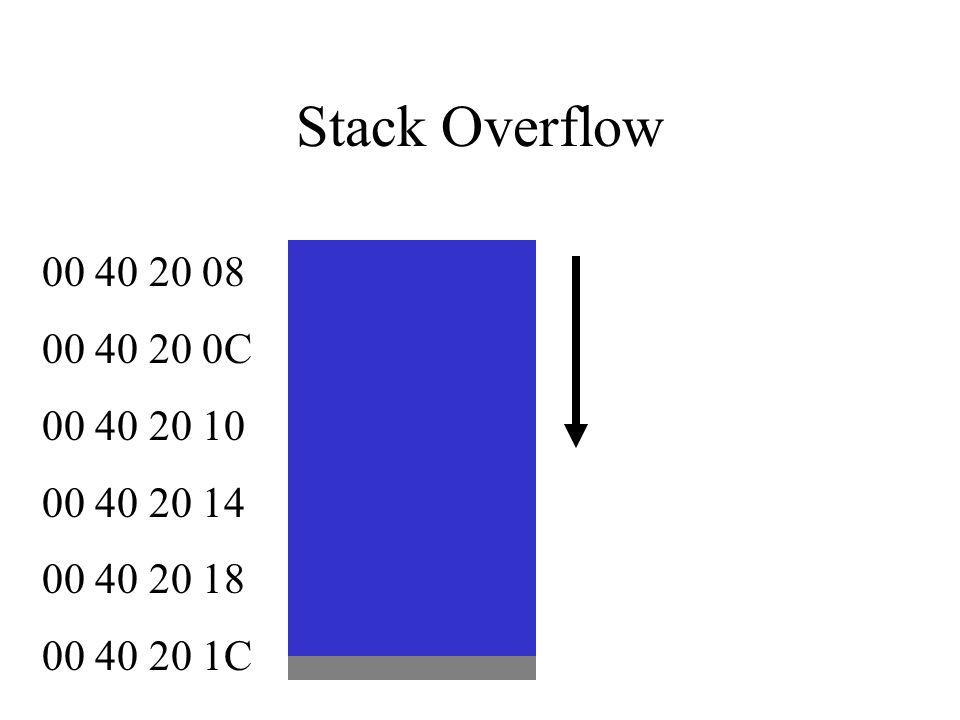 Stack Overflow 00 40 20 08 00 40 20 0C 00 40 20 10 00 40 20 14 00 40 20 18 00 40 20 1C