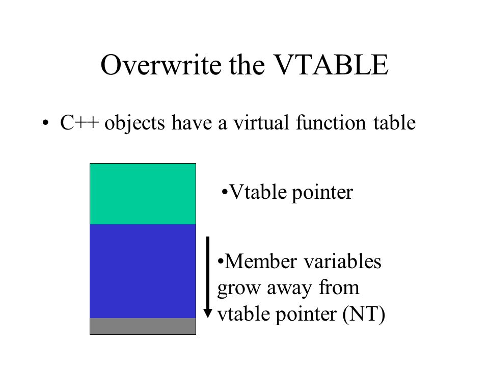 Overwrite the VTABLE C++ objects have a virtual function table Vtable pointer Member variables grow away from vtable pointer (NT)