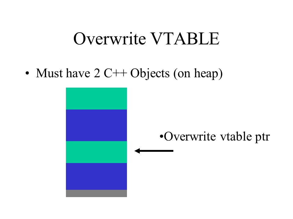 Overwrite VTABLE Must have 2 C++ Objects (on heap) Overwrite vtable ptr