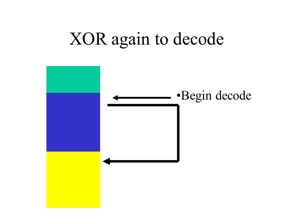 XOR again to decode Begin decode